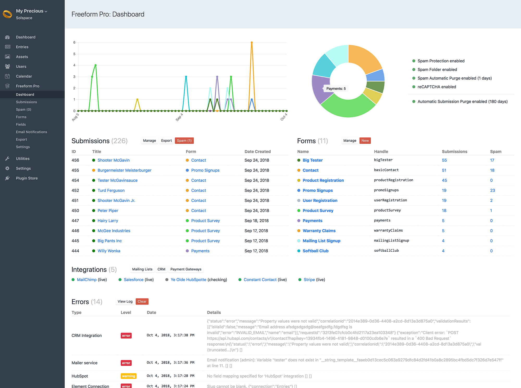 Freeform Dashboard